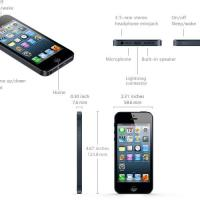 Apple's iPhone 5 specifications