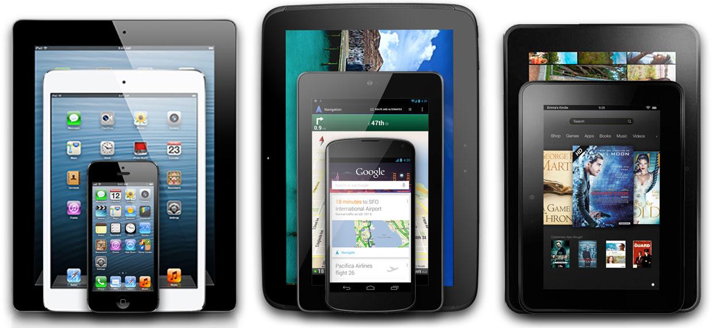 iPad mini display | IOSorchard